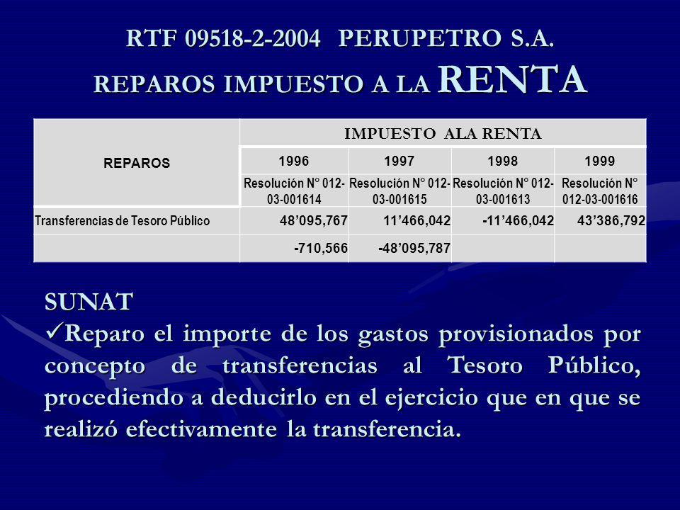 RTF 09518-2-2004 PERUPETRO S.A. REPAROS IMPUESTO A LA RENTA REPAROS IMPUESTO ALA RENTA 1996199719981999 Resolución N° 012- 03-001614 Resolución N° 012