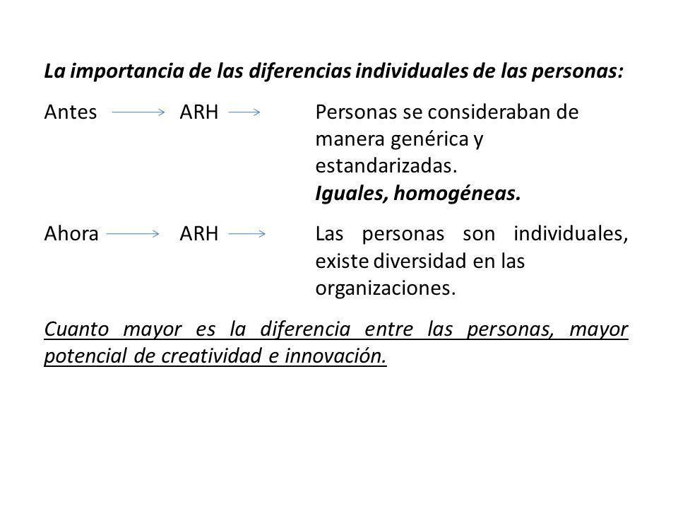La importancia de las diferencias individuales de las personas: Antes ARHPersonas se consideraban de manera genérica y estandarizadas. Iguales, homogé