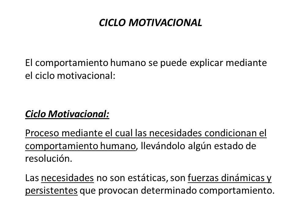CICLO MOTIVACIONAL El comportamiento humano se puede explicar mediante el ciclo motivacional: Ciclo Motivacional: Proceso mediante el cual las necesid