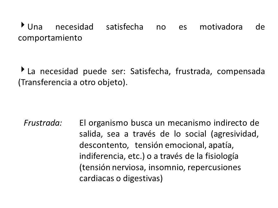 Una necesidad satisfecha no es motivadora de comportamiento La necesidad puede ser: Satisfecha, frustrada, compensada (Transferencia a otro objeto). F