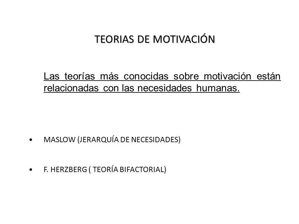 TEORIAS DE MOTIVACIÓN Las teorías más conocidas sobre motivación están relacionadas con las necesidades humanas. MASLOW (JERARQUÍA DE NECESIDADES) F.