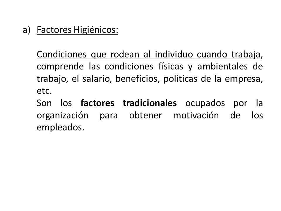 a)Factores Higiénicos: Condiciones que rodean al individuo cuando trabaja, comprende las condiciones físicas y ambientales de trabajo, el salario, ben