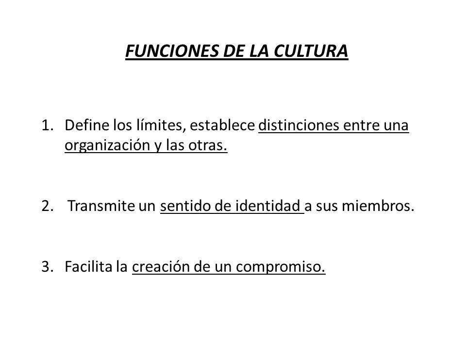 FUNCIONES DE LA CULTURA 1.Define los límites, establece distinciones entre una organización y las otras. 2.Transmite un sentido de identidad a sus mie