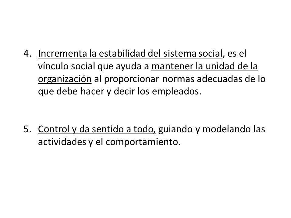 4.Incrementa la estabilidad del sistema social, es el vínculo social que ayuda a mantener la unidad de la organización al proporcionar normas adecuada