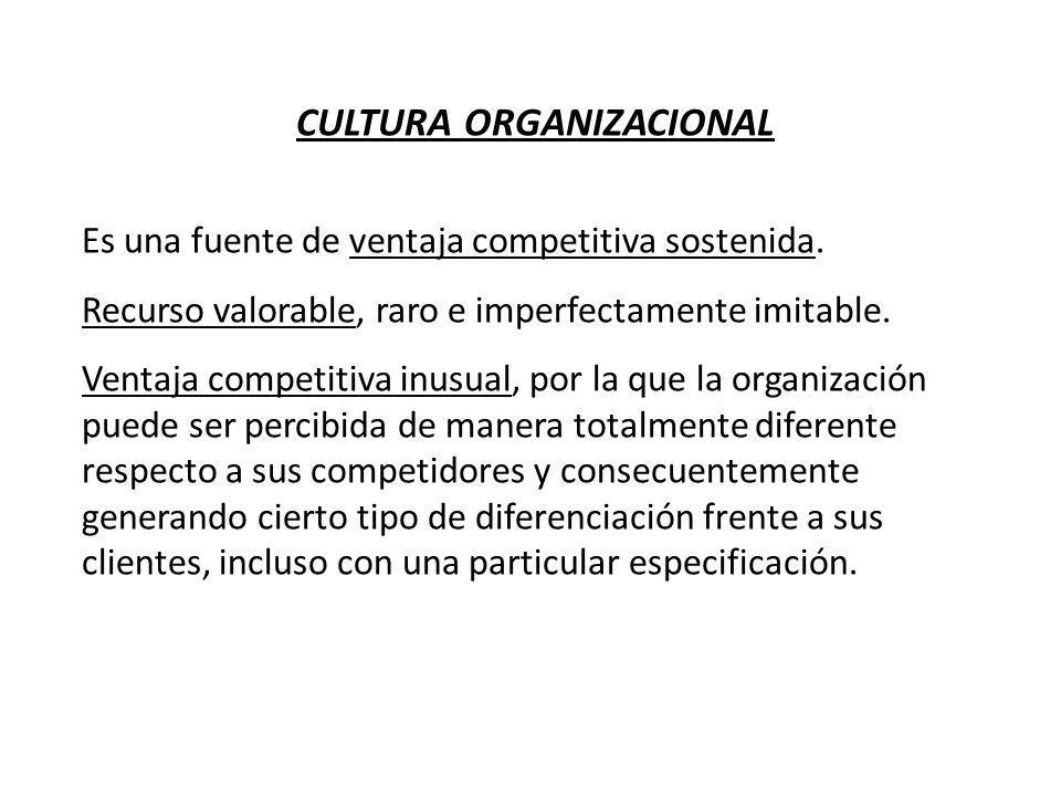 CULTURA ORGANIZACIONAL Es una fuente de ventaja competitiva sostenida. Recurso valorable, raro e imperfectamente imitable. Ventaja competitiva inusual