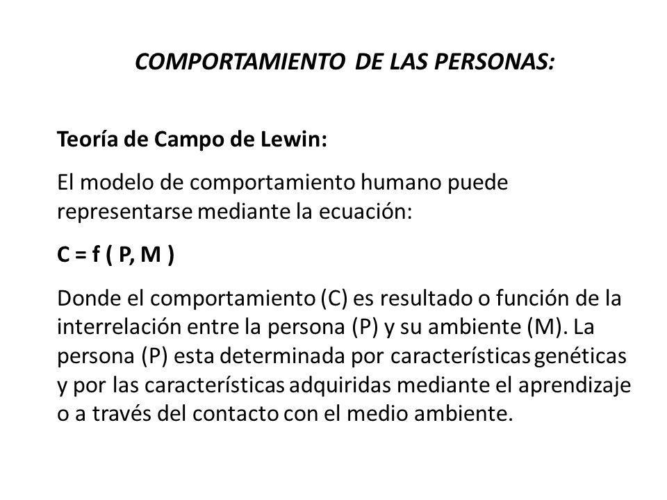 COMPORTAMIENTO DE LAS PERSONAS: Teoría de Campo de Lewin: El modelo de comportamiento humano puede representarse mediante la ecuación: C = f ( P, M )