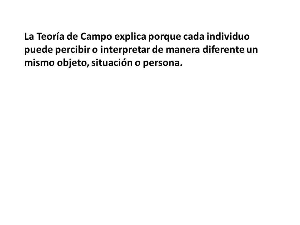 La Teoría de Campo explica porque cada individuo puede percibir o interpretar de manera diferente un mismo objeto, situación o persona.