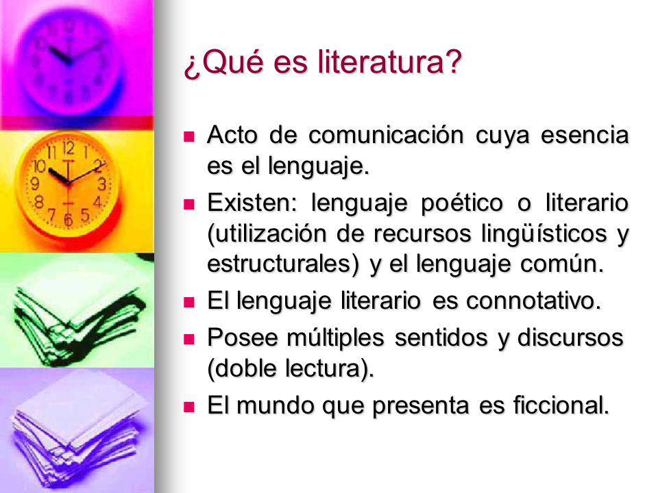 ¿Qué es literatura? Acto de comunicación cuya esencia es el lenguaje. Acto de comunicación cuya esencia es el lenguaje. Existen: lenguaje poético o li