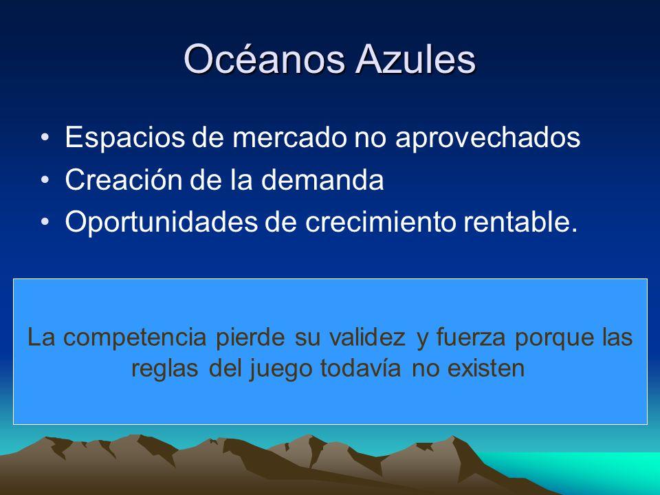 Océanos Azules Espacios de mercado no aprovechados Creación de la demanda Oportunidades de crecimiento rentable. La competencia pierde su validez y fu