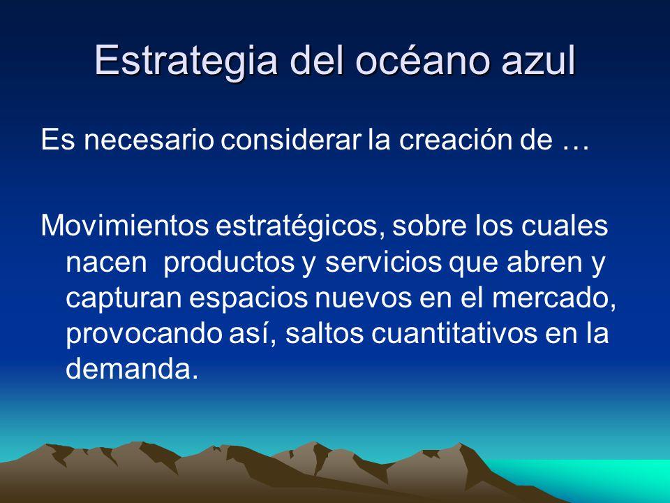 Estrategia del océano azul Es necesario considerar la creación de … Movimientos estratégicos, sobre los cuales nacen productos y servicios que abren y