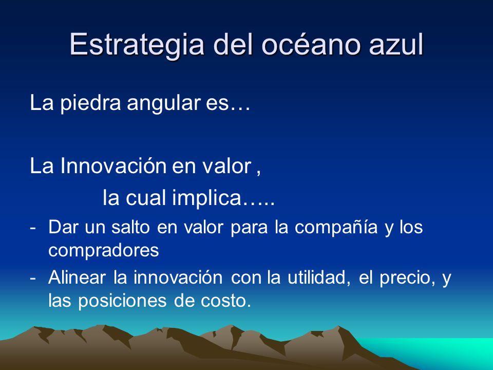 Estrategia del océano azul La piedra angular es… La Innovación en valor, la cual implica….. -Dar un salto en valor para la compañía y los compradores