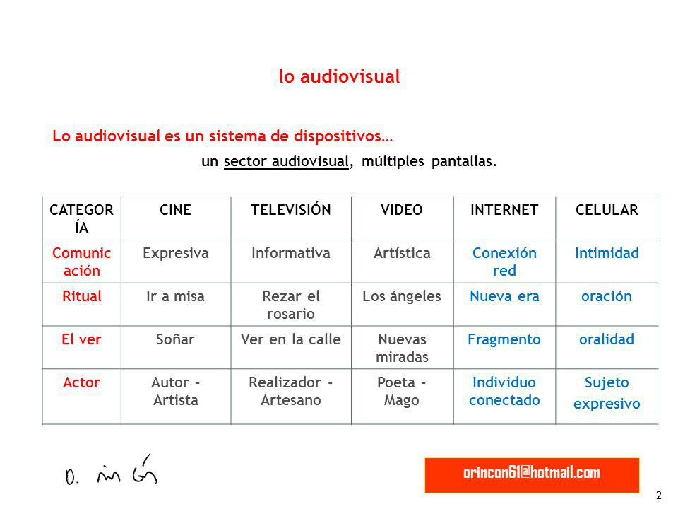 2 orincon61@hotmail.com lo audiovisual Lo audiovisual es un sistema de dispositivos… un sector audiovisual, múltiples pantallas. CATEGOR ÍA CINETELEVI