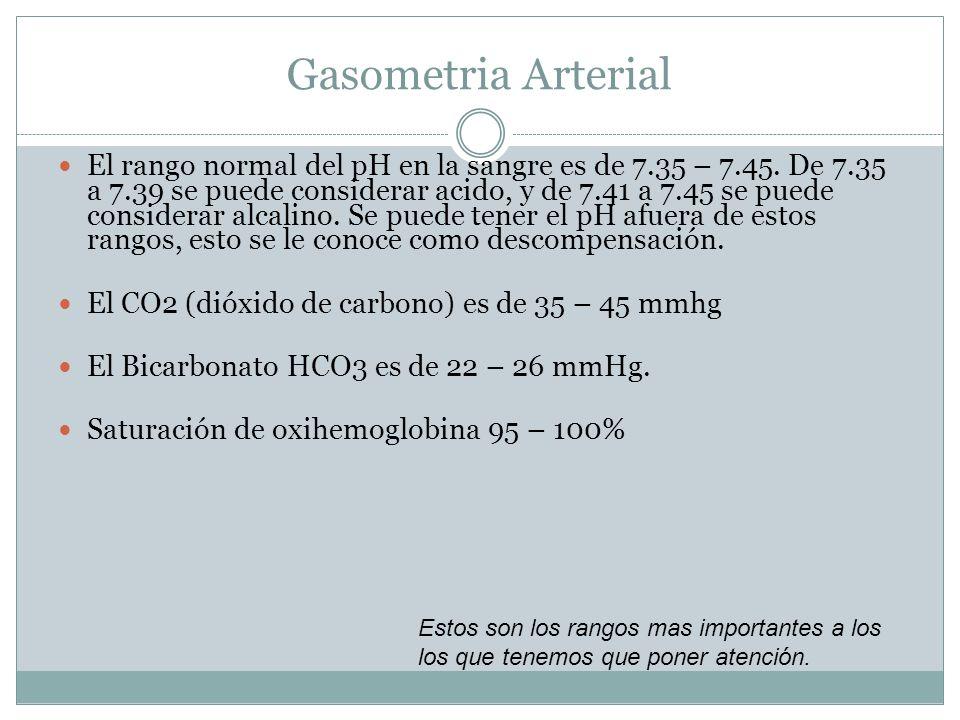 Gasometria Arterial El rango normal del pH en la sangre es de 7.35 – 7.45. De 7.35 a 7.39 se puede considerar acido, y de 7.41 a 7.45 se puede conside