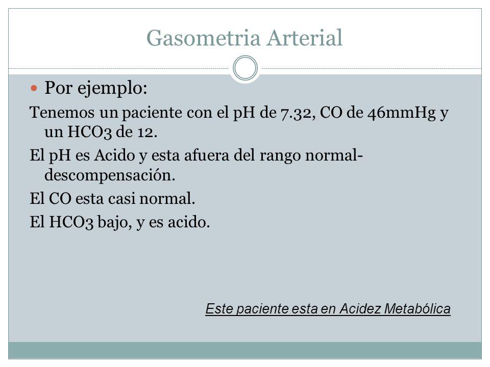 Gasometria Arterial Por ejemplo: Tenemos un paciente con el pH de 7.32, CO de 46mmHg y un HCO3 de 12. El pH es Acido y esta afuera del rango normal- d