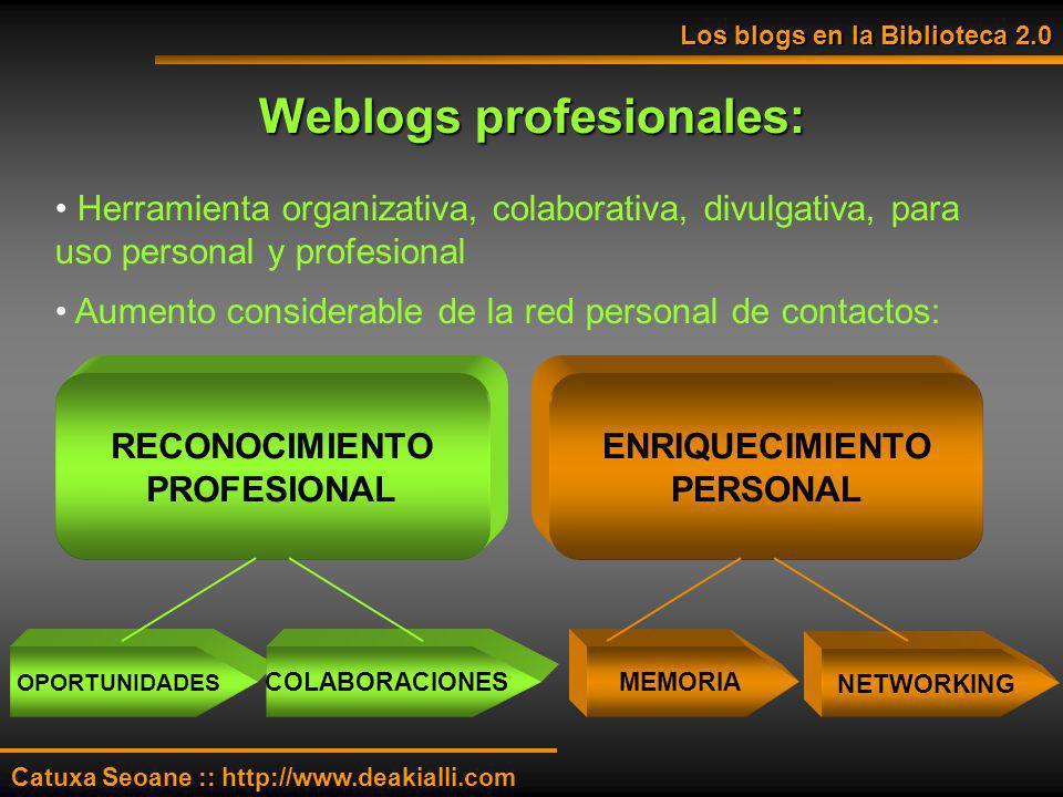 Weblogs profesionales: Herramienta organizativa, colaborativa, divulgativa, para uso personal y profesional Aumento considerable de la red personal de