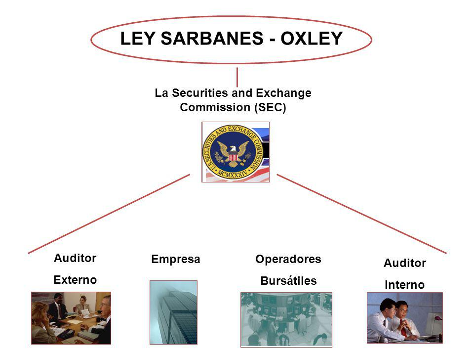 EmpresaOperadores Bursátiles Auditor Interno Auditor Externo La Securities and Exchange Commission (SEC) LEY SARBANES - OXLEY