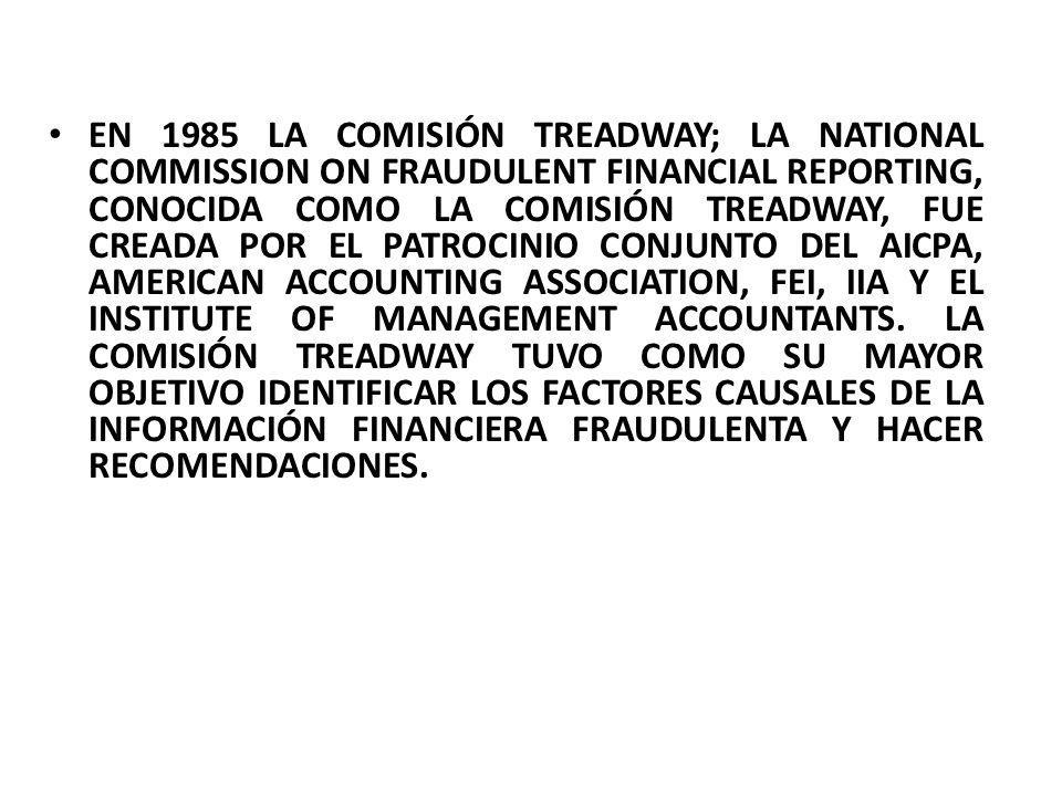 LOS OCHO COMPONENTES ESTÁN INTERRELACIONADOS: AMBIENTE INTERNO FIJACIÓN DE OBJETIVOS IDENTIFICACIÓN DE EVENTOS EVALUACIÓN DE RIESGOS RESPUESTA LA RIESGO ACTIVIDADES DE CONTROL INFORMACIÓN Y COMUNICACIÓN MONITOREO ERM