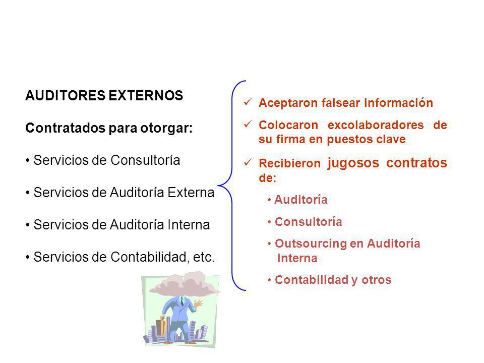 UN GRAN NÚMERO DE EMPRESAS QUE COTIZABAN BOLSA, A MEDIADOS DEL 2002, CONTINUABAN CAYENDO EN LA SITUACIÓN DE FALSEAR INFORMACIÓN CONTABLE, COMO: PERO LOS PROBLEMAS EN EL MERCADO DE VALORES CONTINUARON...