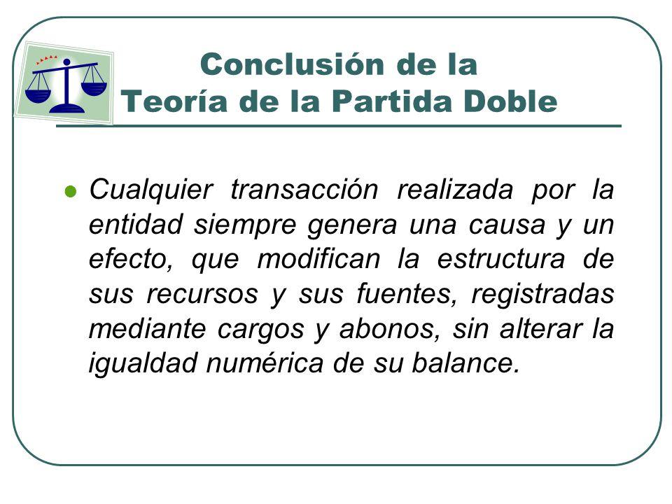 Conclusión de la Teoría de la Partida Doble Cualquier transacción realizada por la entidad siempre genera una causa y un efecto, que modifican la estructura de sus recursos y sus fuentes, registradas mediante cargos y abonos, sin alterar la igualdad numérica de su balance.