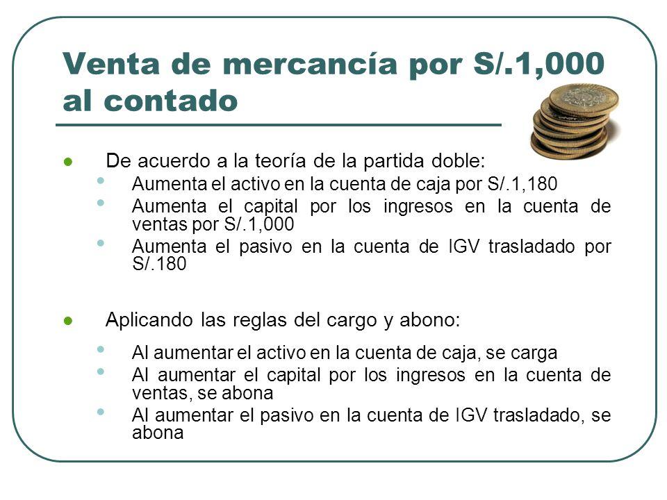 Compra de mercancía por S/.2,000 a crédito.