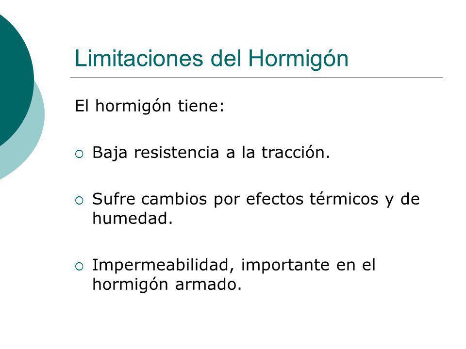Limitaciones del Hormigón El hormigón tiene: Baja resistencia a la tracción. Sufre cambios por efectos térmicos y de humedad. Impermeabilidad, importa