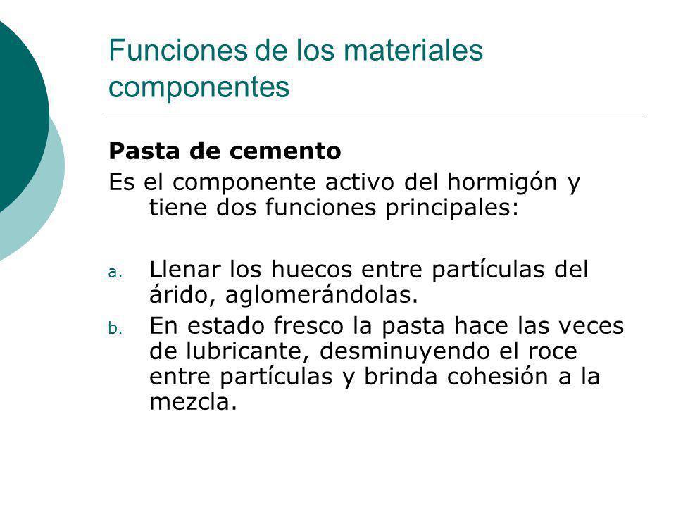 Funciones de los materiales componentes Pasta de cemento Es el componente activo del hormigón y tiene dos funciones principales: a. Llenar los huecos