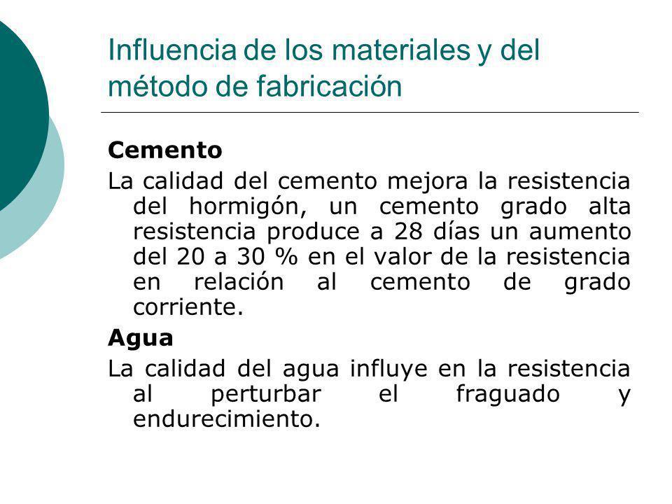 Influencia de los materiales y del método de fabricación Cemento La calidad del cemento mejora la resistencia del hormigón, un cemento grado alta resi
