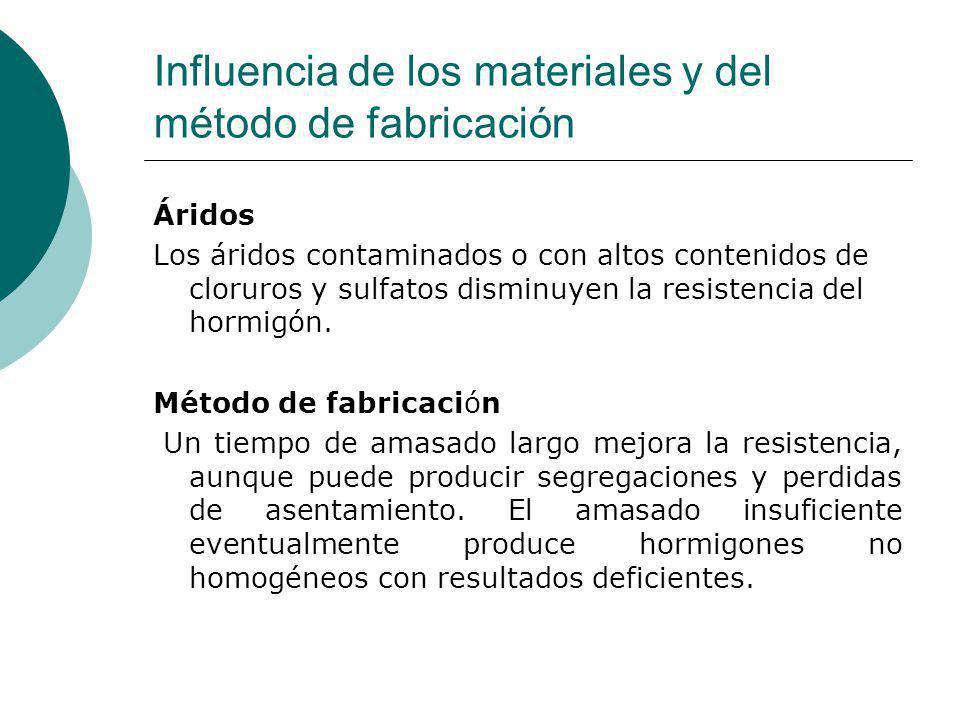 Influencia de los materiales y del método de fabricación Áridos Los áridos contaminados o con altos contenidos de cloruros y sulfatos disminuyen la re
