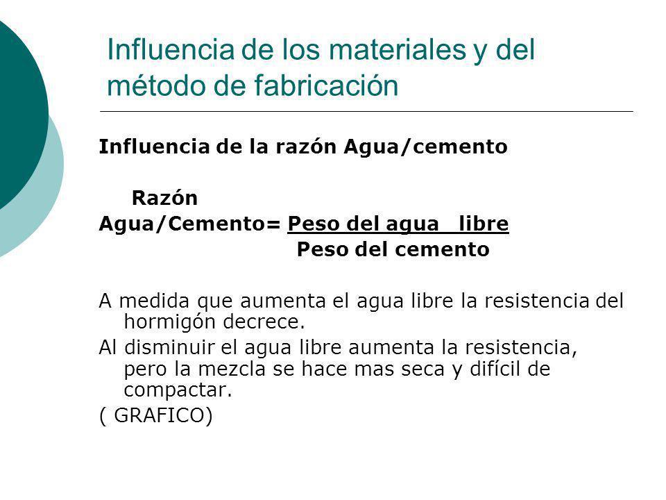 Influencia de los materiales y del método de fabricación Influencia de la razón Agua/cemento Razón Agua/Cemento= Peso del agua libre Peso del cemento