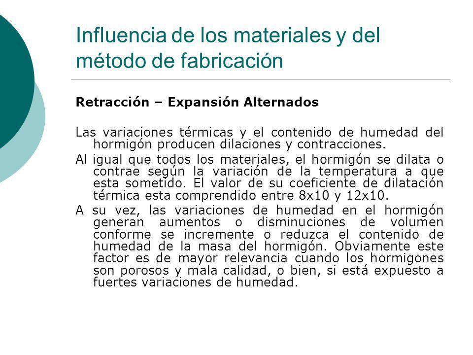 Influencia de los materiales y del método de fabricación Retracción – Expansión Alternados Las variaciones térmicas y el contenido de humedad del horm