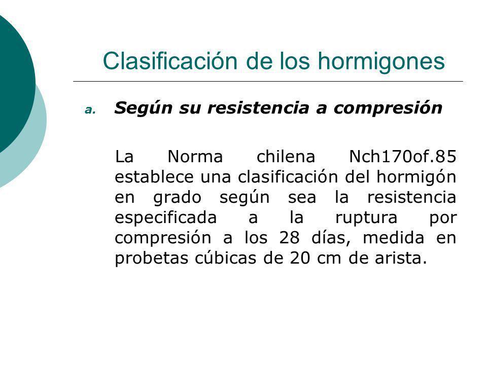 Clasificación de los hormigones a. Según su resistencia a compresión La Norma chilena Nch170of.85 establece una clasificación del hormigón en grado se