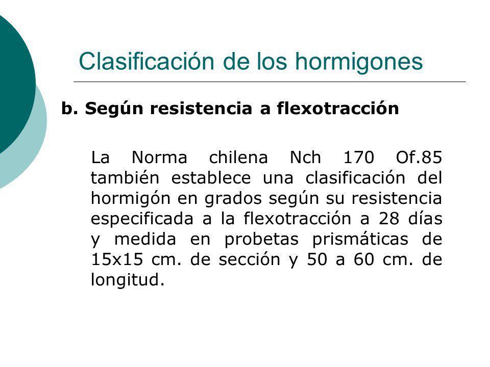 Clasificación de los hormigones b. Según resistencia a flexotracción La Norma chilena Nch 170 Of.85 también establece una clasificación del hormigón e