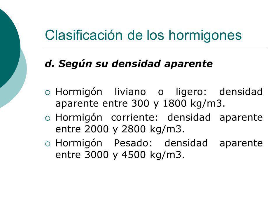 Clasificación de los hormigones d. Según su densidad aparente Hormigón liviano o ligero: densidad aparente entre 300 y 1800 kg/m3. Hormigón corriente: