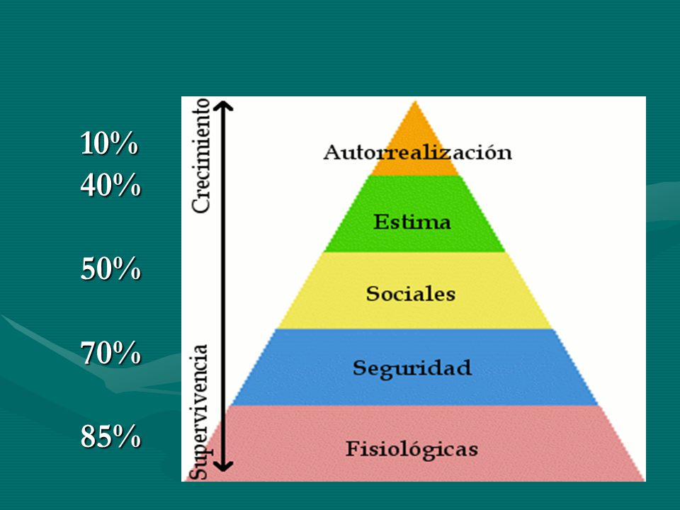 HOLA 10%40%50%70%85%