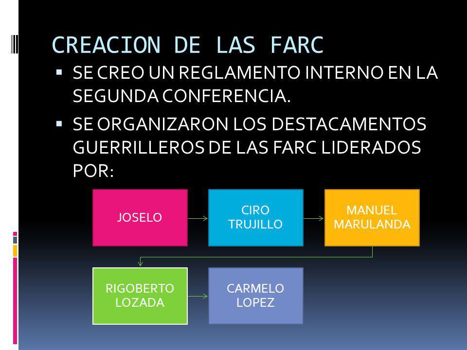 CREACION DE LAS FARC SE CREO UN REGLAMENTO INTERNO EN LA SEGUNDA CONFERENCIA. SE ORGANIZARON LOS DESTACAMENTOS GUERRILLEROS DE LAS FARC LIDERADOS POR: