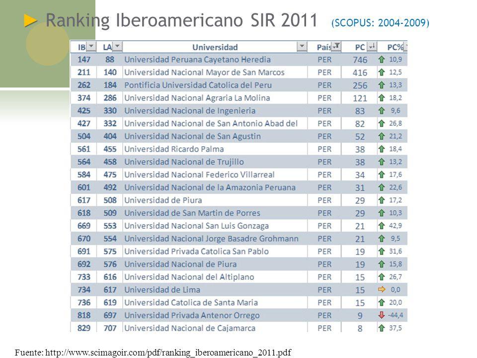 Ranking Iberoamericano SIR 2011 (SCOPUS: 2004-2009) Fuente: http://www.scimagoir.com/pdf/ranking_iberoamericano_2011.pdf