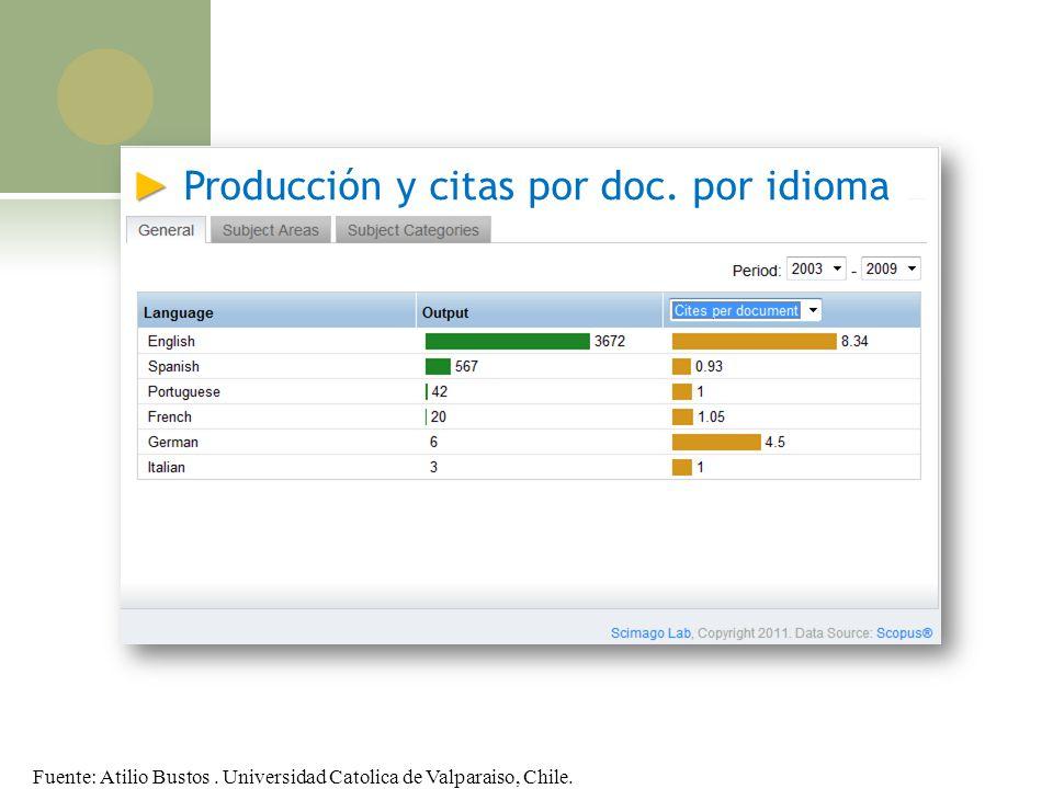 Producción y citas por doc. por idioma Fuente: Atilio Bustos. Universidad Catolica de Valparaiso, Chile.