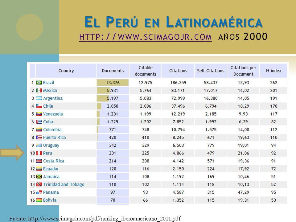 E L P ERÚ EN L ATINOAMÉRICA E L P ERÚ EN L ATINOAMÉRICA HTTP :// WWW. SCIMAGOJR. COM AÑOS 2000 HTTP :// WWW. SCIMAGOJR. COM Fuente: http://www.scimago