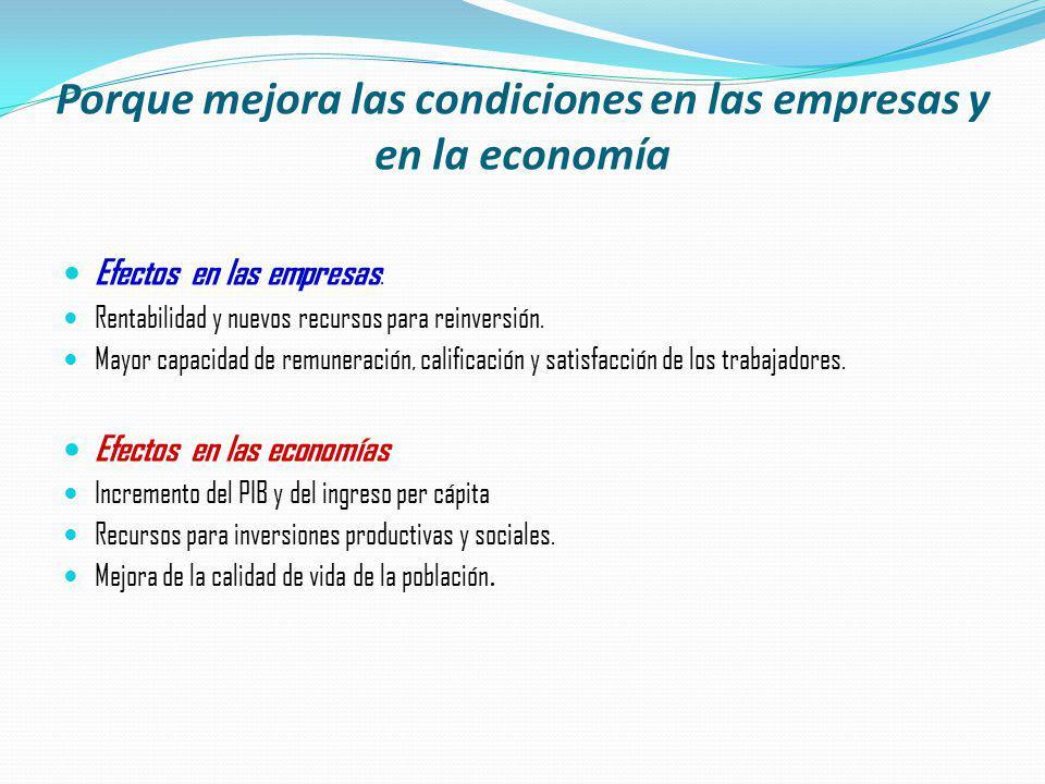 Porque mejora las condiciones en las empresas y en la economía Efectos en las empresas : Rentabilidad y nuevos recursos para reinversión. Mayor capaci