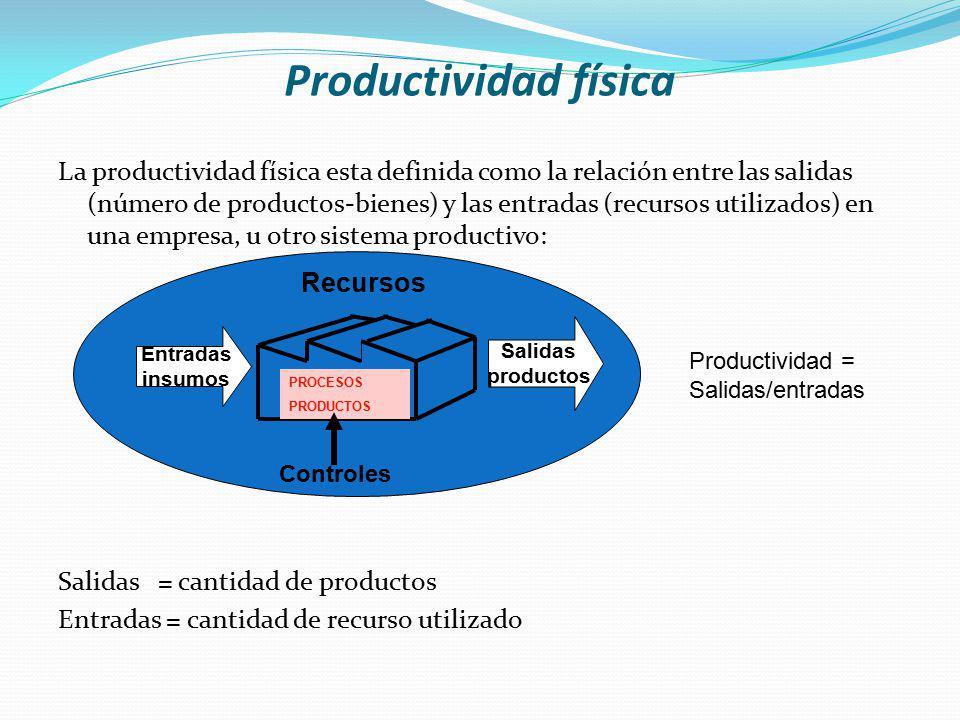Productividad física La productividad física esta definida como la relación entre las salidas (número de productos-bienes) y las entradas (recursos ut