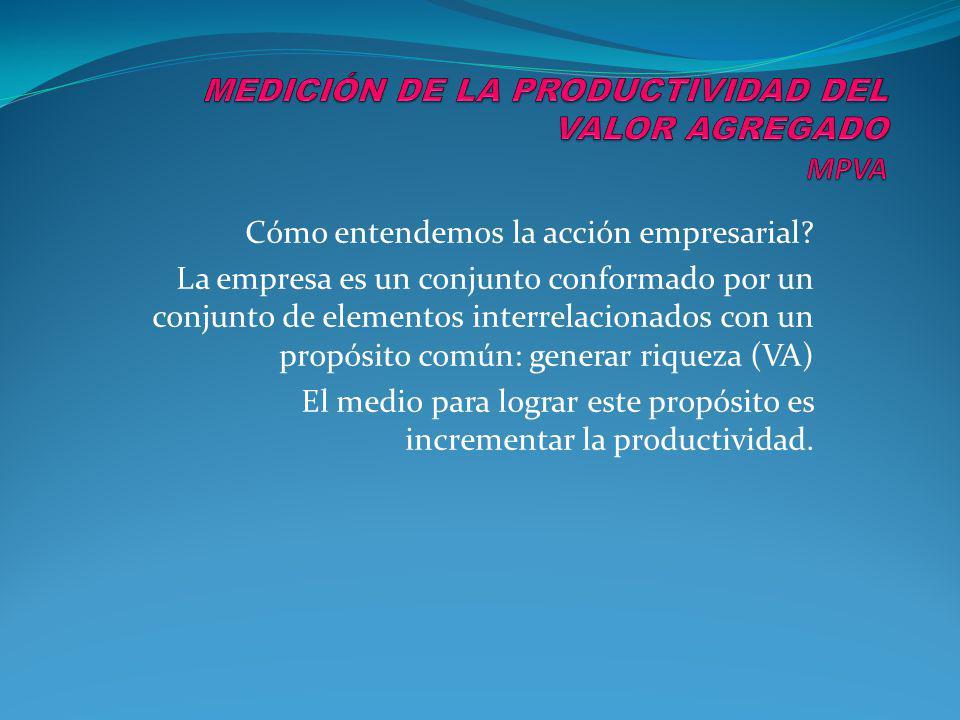 Cómo entendemos la acción empresarial? La empresa es un conjunto conformado por un conjunto de elementos interrelacionados con un propósito común: gen