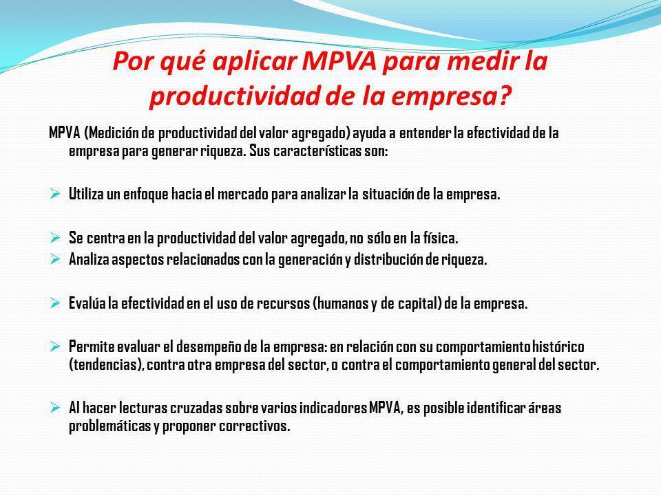 Por qué aplicar MPVA para medir la productividad de la empresa? MPVA (Medición de productividad del valor agregado) ayuda a entender la efectividad de