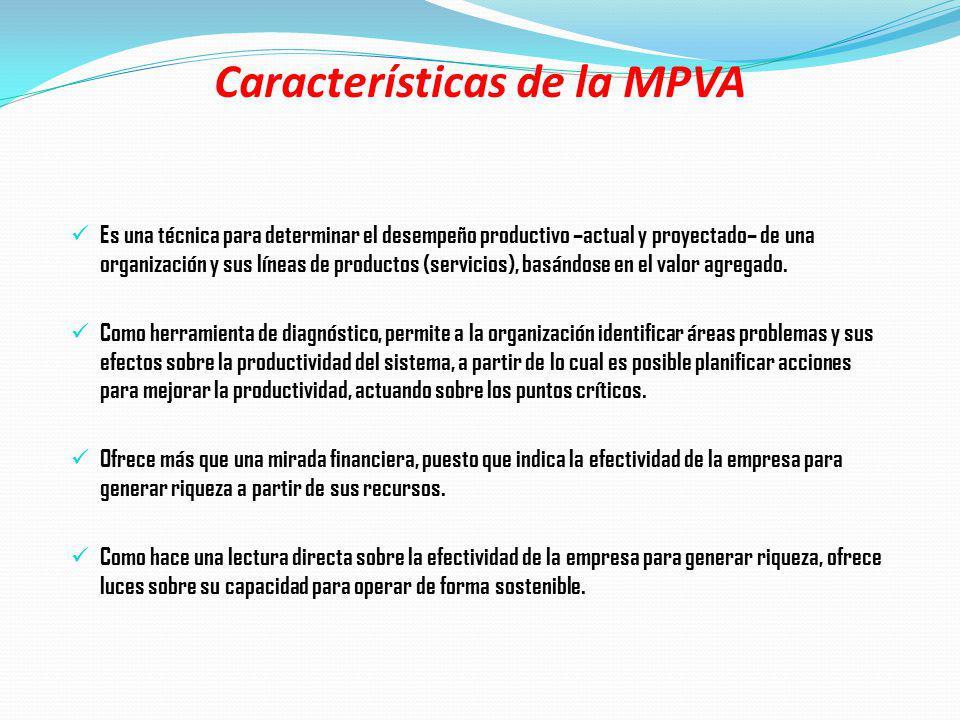 Características de la MPVA Es una técnica para determinar el desempeño productivo –actual y proyectado– de una organización y sus líneas de productos