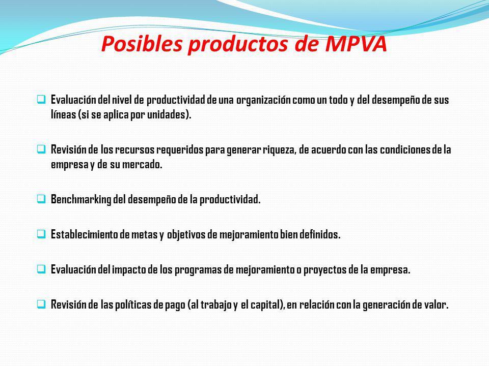 Posibles productos de MPVA Evaluación del nivel de productividad de una organización como un todo y del desempeño de sus líneas (si se aplica por unid
