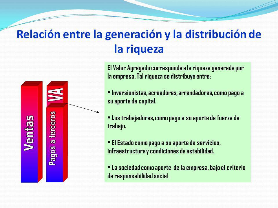 Relación entre la generación y la distribución de la riqueza El Valor Agregado corresponde a la riqueza generada por la empresa. Tal riqueza se distri