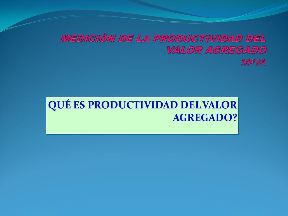 MEDICIÓN DE LA PRODUCTIVIDAD DEL VALOR AGREGADO MPVA Productividad es: Ante todo, un estado de la mente.