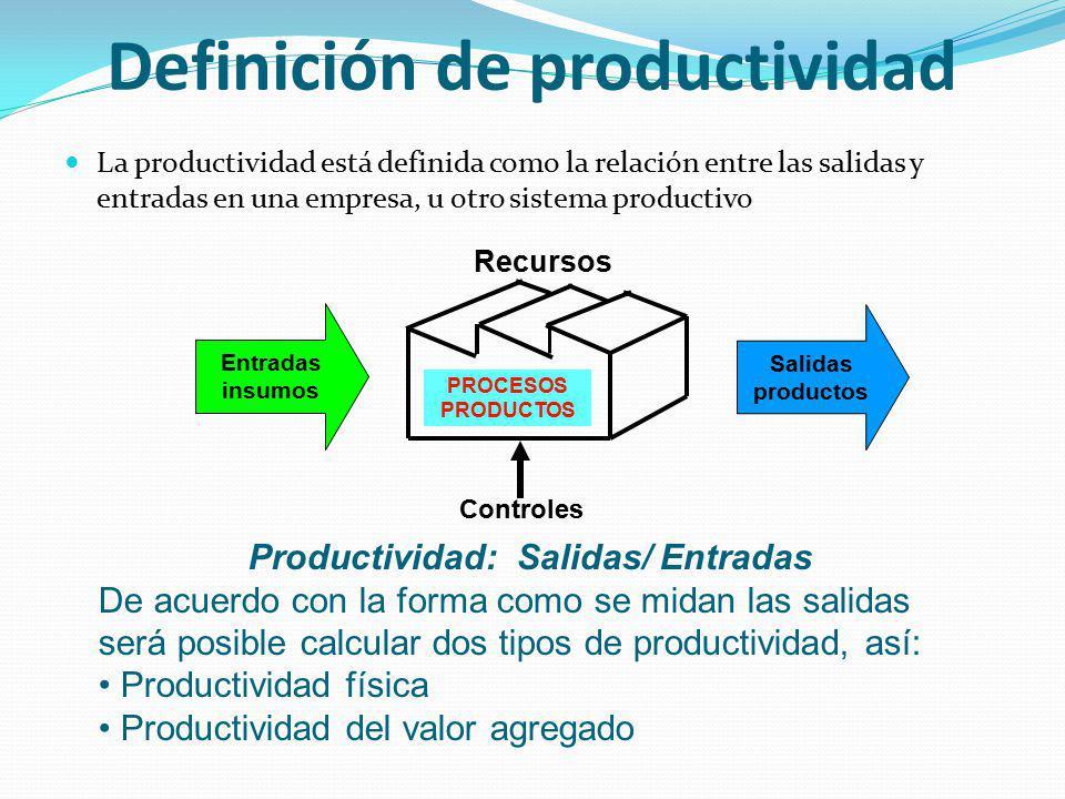 Productividad física La productividad física esta definida como la relación entre las salidas (número de productos-bienes) y las entradas (recursos utilizados) en una empresa, u otro sistema productivo: Salidas = cantidad de productos Entradas = cantidad de recurso utilizado PROCESOS PRODUCTOS Entradas insumos Salidas productos Controles Recursos Productividad = Salidas/entradas