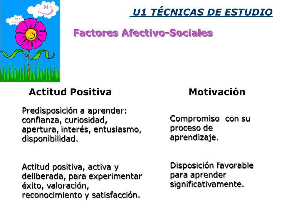 Actitud PositivaMotivación Compromiso con su proceso de aprendizaje.