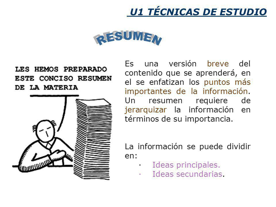U1 TÉCNICAS DE ESTUDIO Es una versión breve del contenido que se aprenderá, en el se enfatizan los puntos más importantes de la información.
