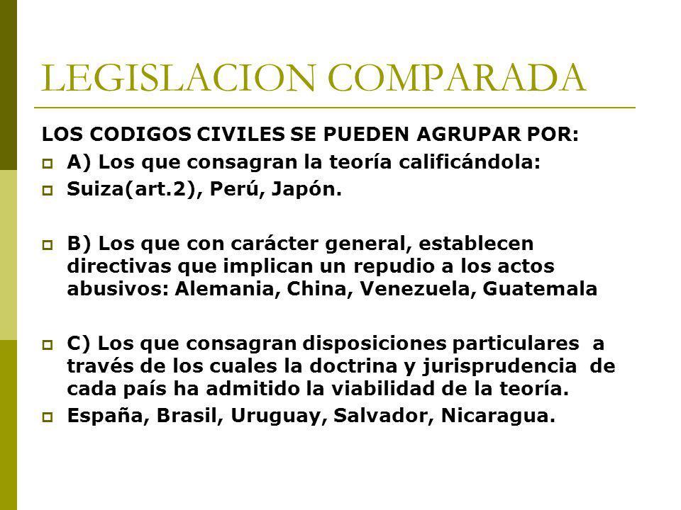 LEGISLACION COMPARADA LOS CODIGOS CIVILES SE PUEDEN AGRUPAR POR: A) Los que consagran la teoría calificándola: Suiza(art.2), Perú, Japón.